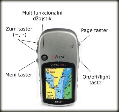 GPS vodič za bajkere (i planinare)